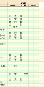 送受記録.png