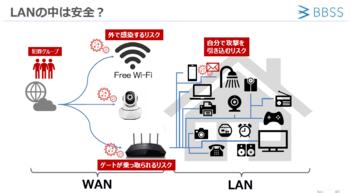 LAN内の脅威.png